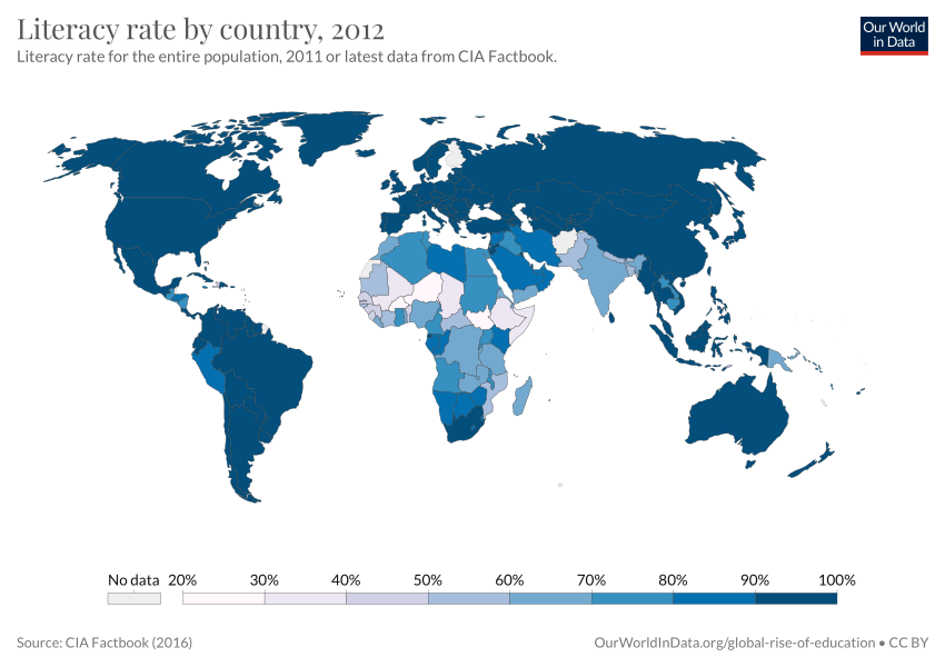 Literacy Rate By Country Our World In Data