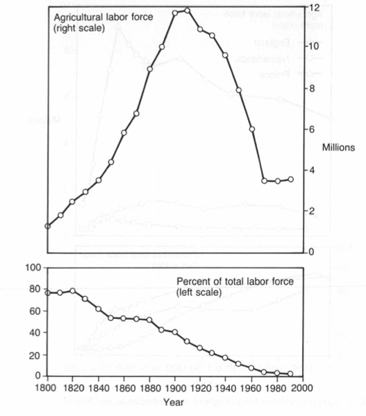 the women labor force and its The us has lost its edge a new  in 1990, women's participation rate in the  labor force was 74 percent, ranking us at number six among 22.
