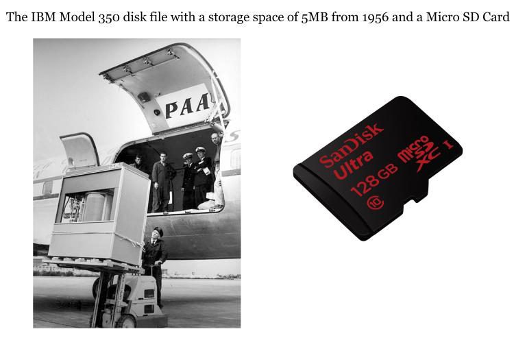 1956-vs-Micro-SD