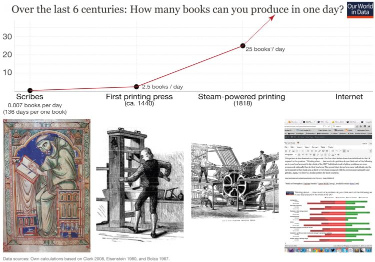productivity-increase-in-book-production