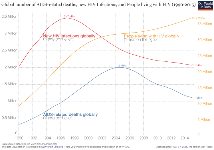 small_hiv-aids
