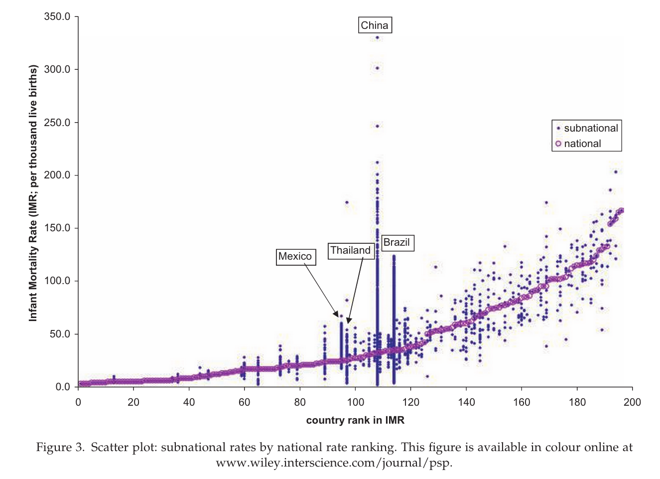 The Wide Variation Of Infant Mortality Within Countries