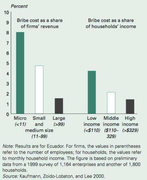 Data Sharing Across Partner Agencies