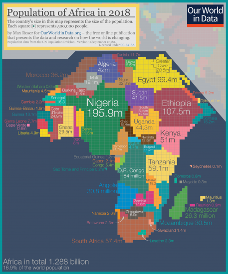 Population cartogram africa