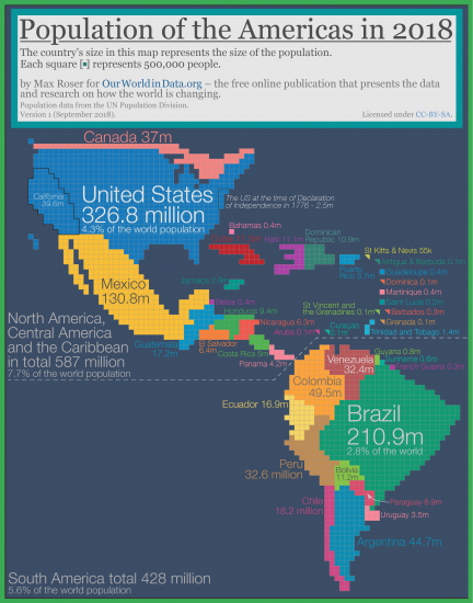 Population cartogram americas