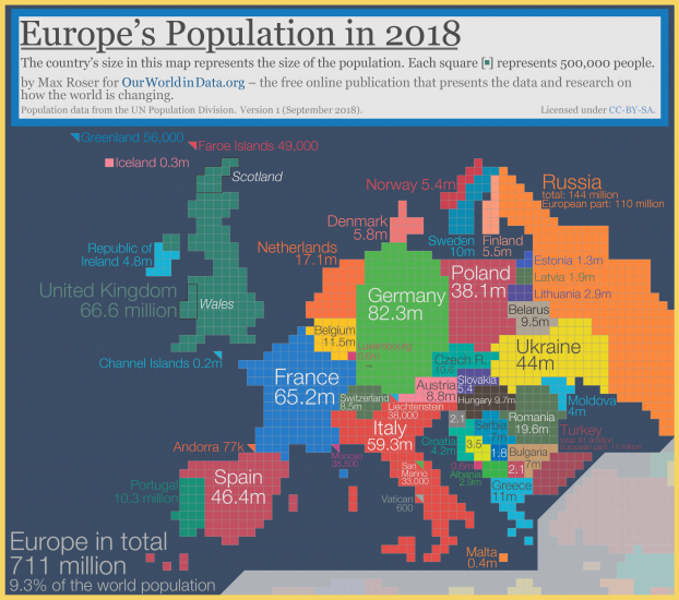 Population cartogram europe