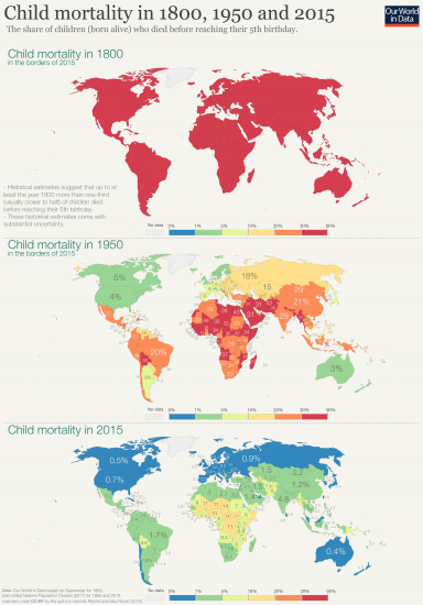 3 maps of child mortality