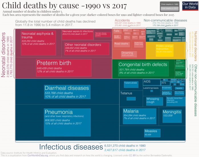All ihme causes updatednames fixed 01