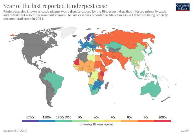 Year of the last reported rinderpest case