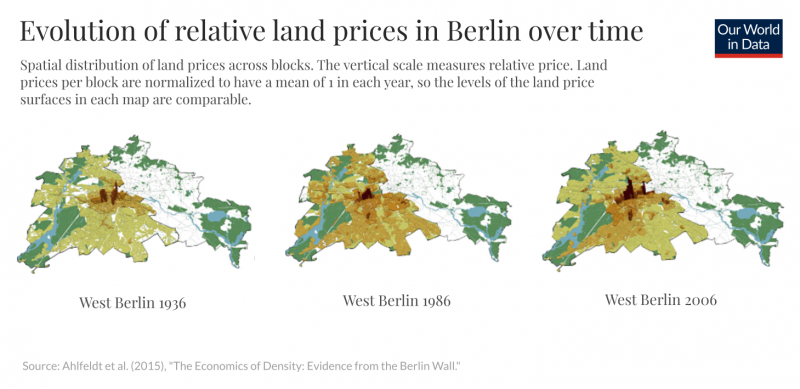 Berlin land prices ahlfeldt etal 2015