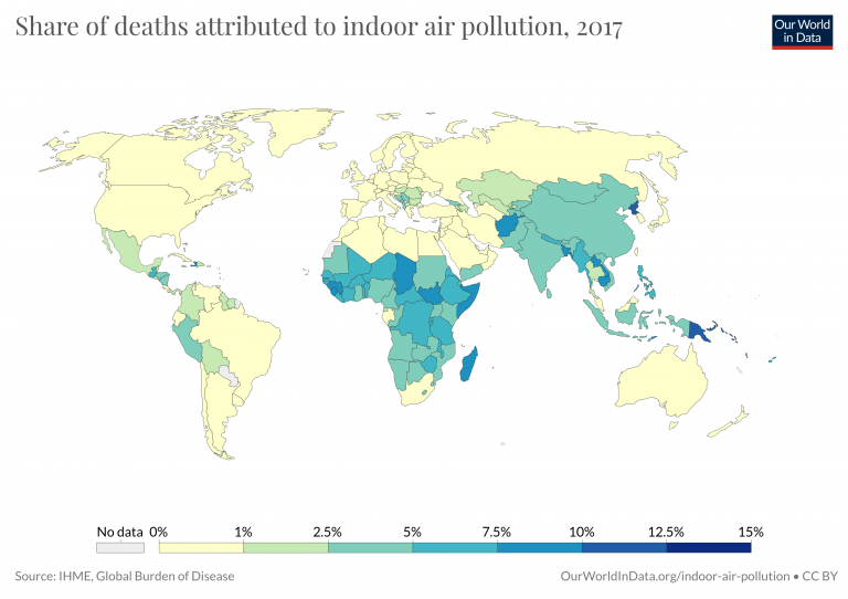 Share deaths indoor pollution