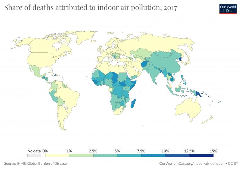 Share deaths indoor pollution