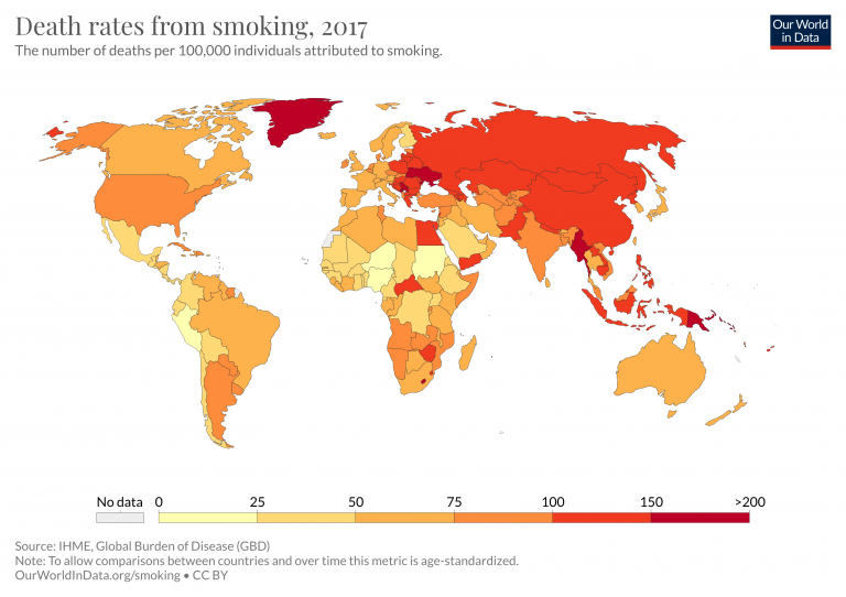Death rate smoking