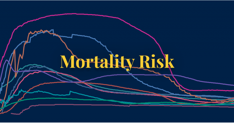 COVID-19 mortality risk