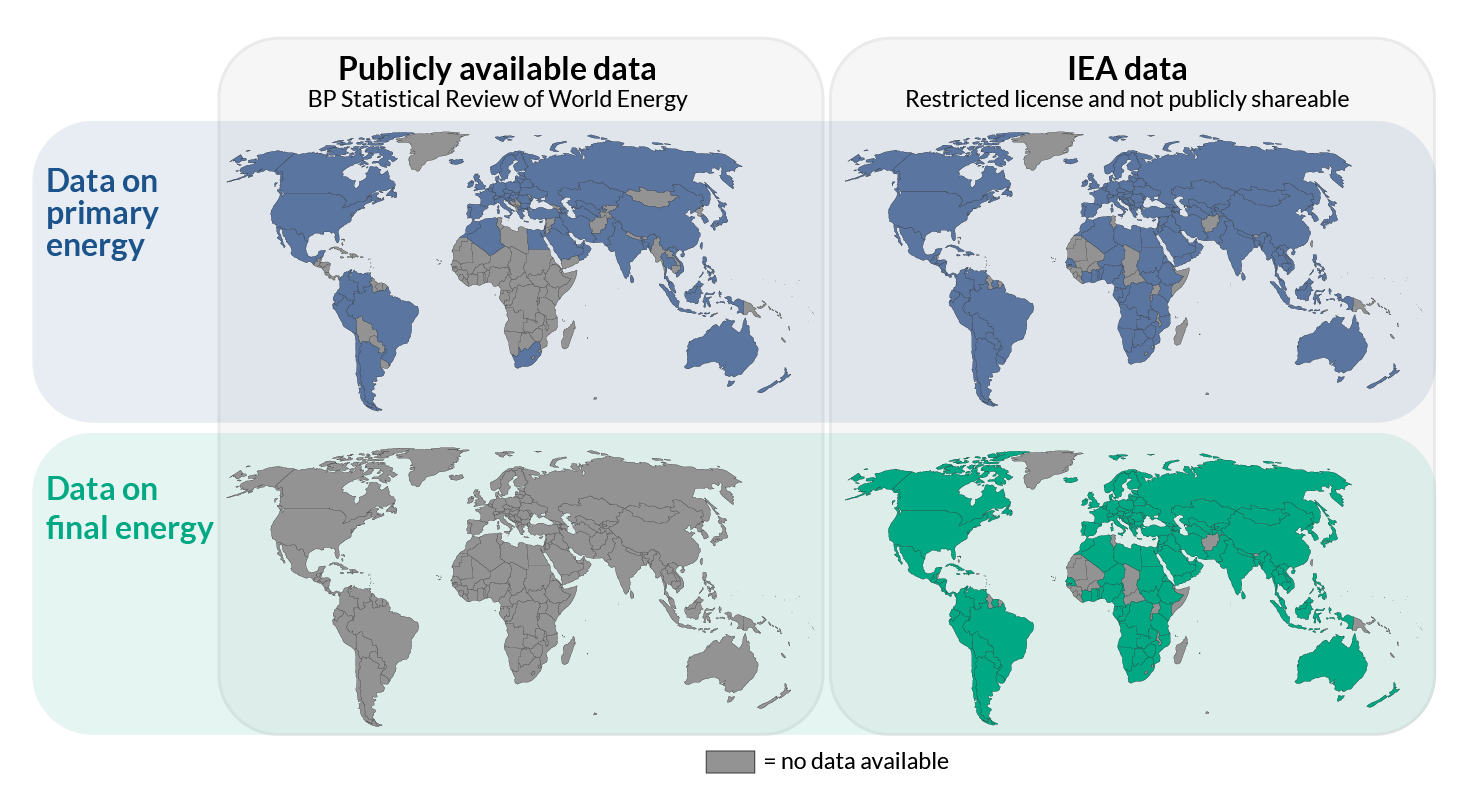 Energy data coverage